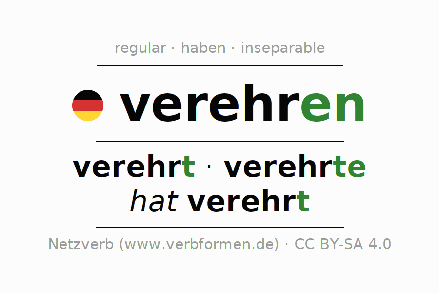 Entire conjugation of the German verb verehren. All tenses and modes are clearly represented in a table.