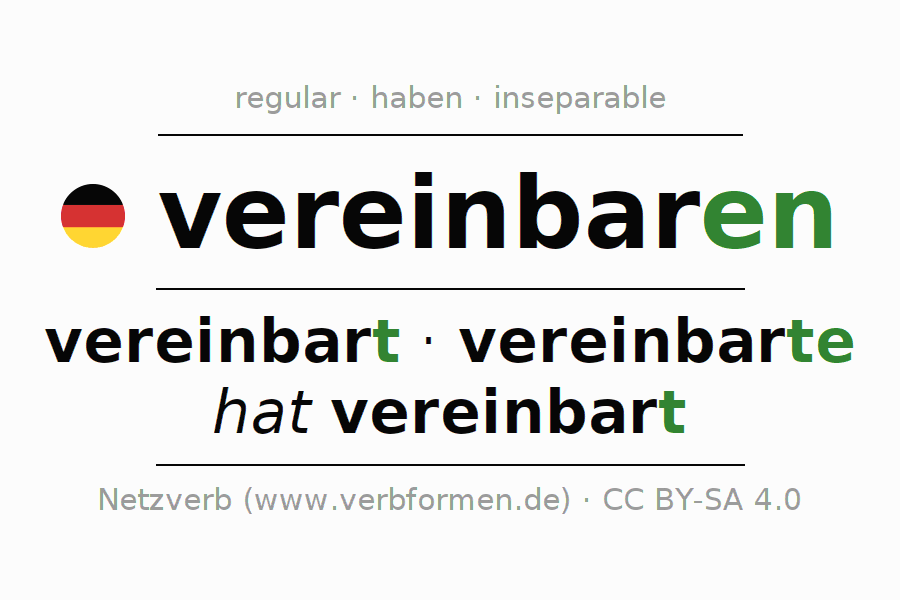 Entire conjugation of the German verb vereinbaren. All tenses and modes are clearly represented in a table.