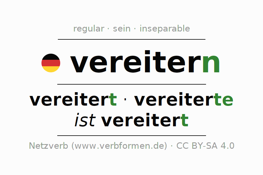 Entire conjugation of the German verb vereitern. All tenses are clearly represented in a table.