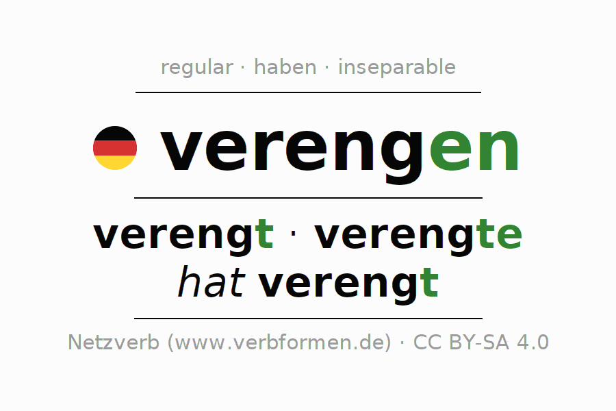 Entire conjugation of the German verb verengen. All tenses and modes are clearly represented in a table.
