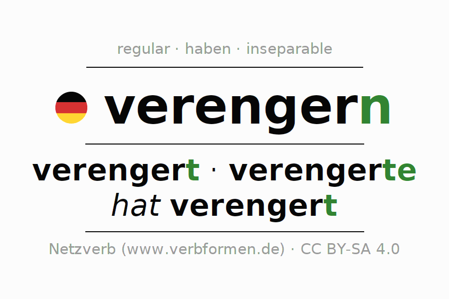 Conjugation of German verb verengern
