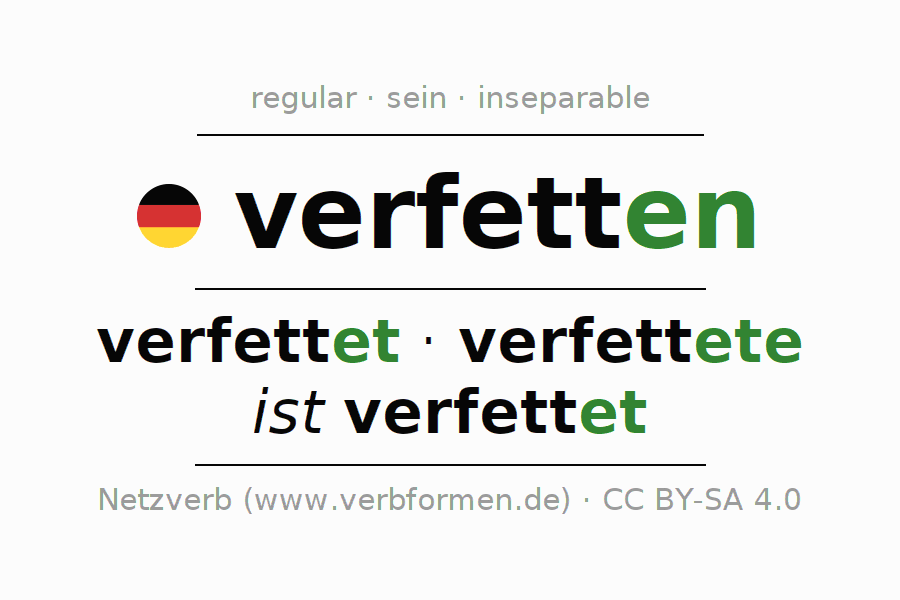Entire conjugation of the German verb verfetten. All tenses and modes are clearly represented in a table.