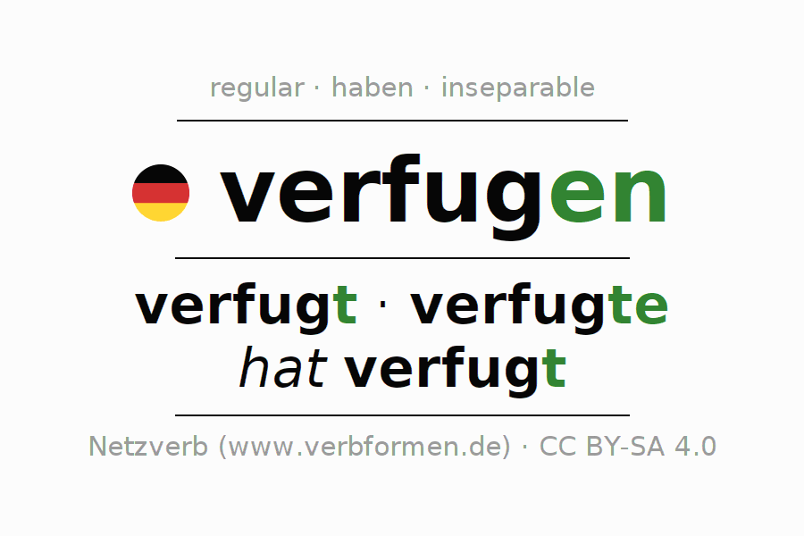 Entire conjugation of the German verb verfugen. All tenses and modes are clearly represented in a table.