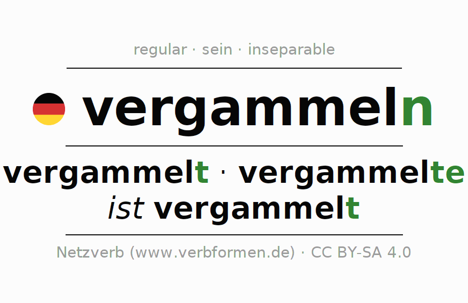 Entire conjugation of the German verb vergammeln (ist). All tenses and modes are clearly represented in a table.