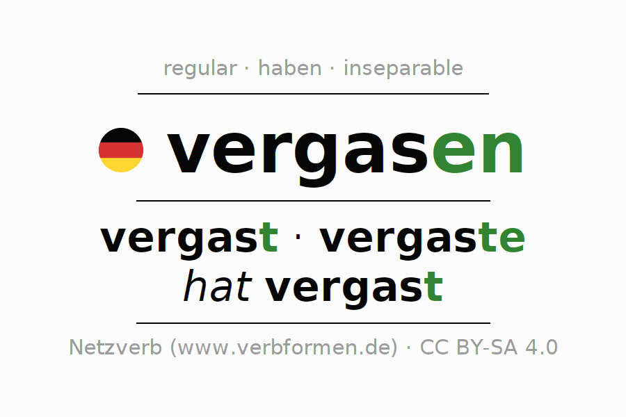 Entire conjugation of the German verb vergasen. All tenses and modes are clearly represented in a table.