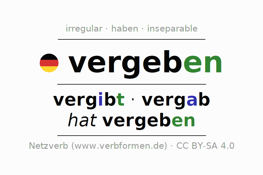 Conjugation of German verb vergeben