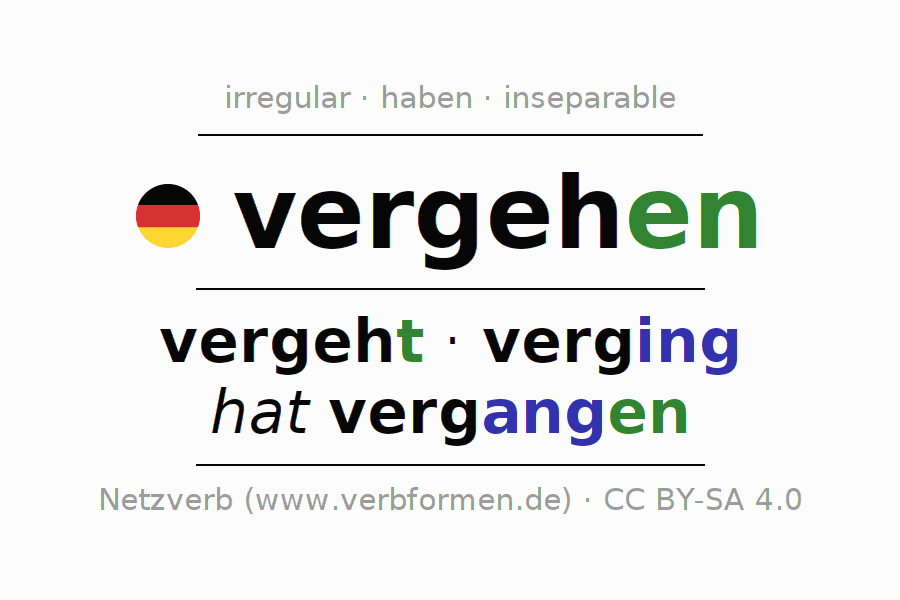 Entire conjugation of the German verb vergehen (ist). All tenses and modes are clearly represented in a table.