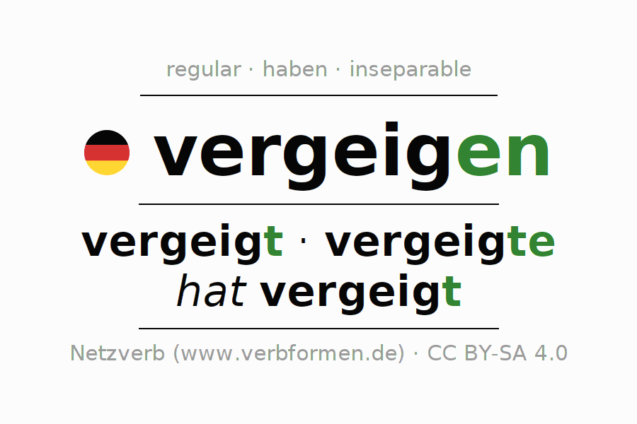 Entire conjugation of the German verb vergeigen. All tenses are clearly represented in a table.