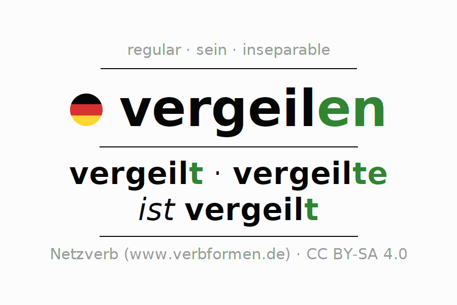 Entire conjugation of the German verb vergeilen. All tenses and modes are clearly represented in a table.