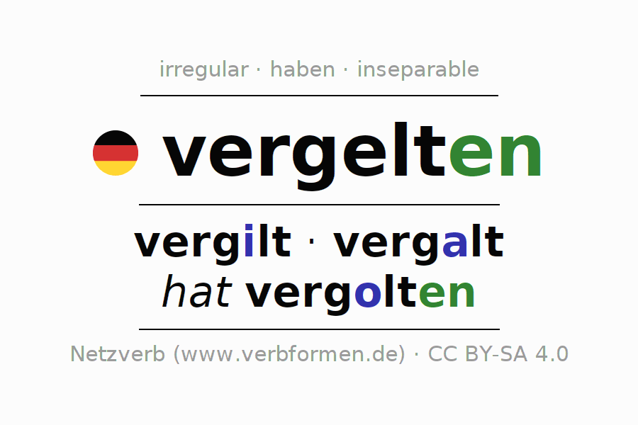 Entire conjugation of the German verb vergelten. All tenses are clearly represented in a table.