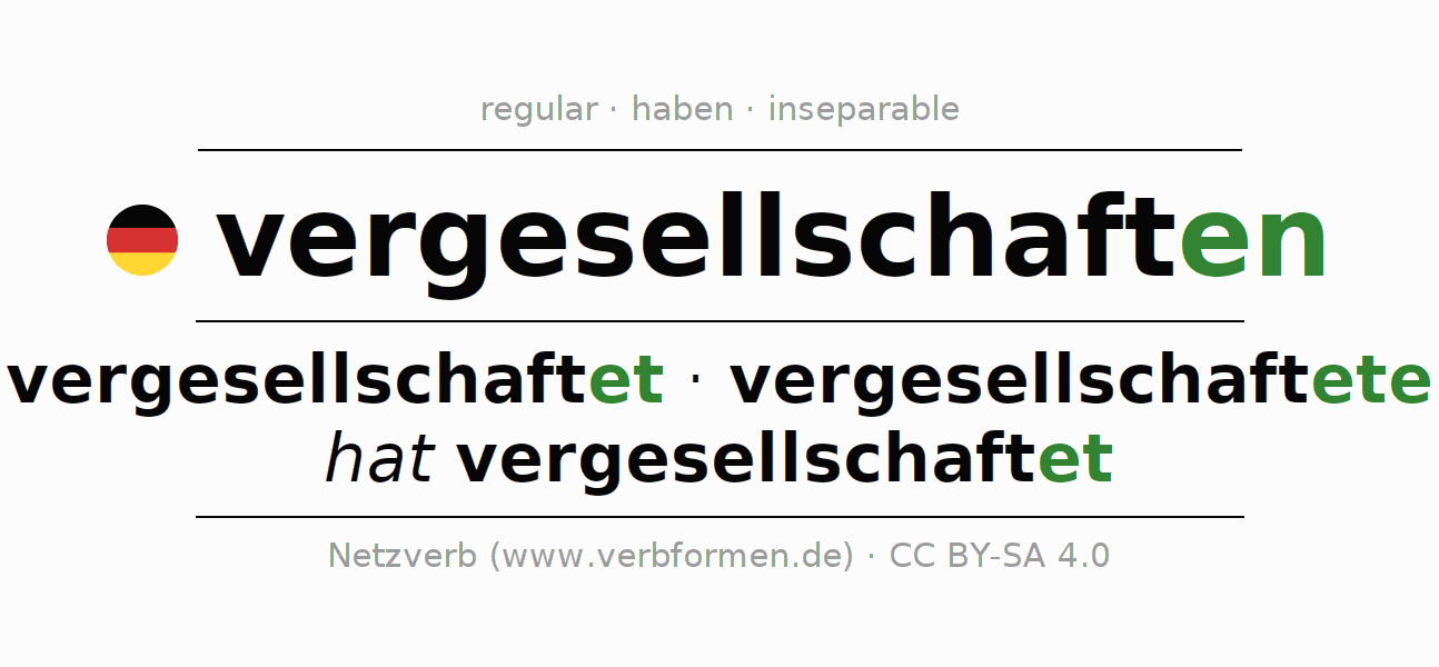 Entire conjugation of the German verb vergesellschaften. All tenses are clearly represented in a table.