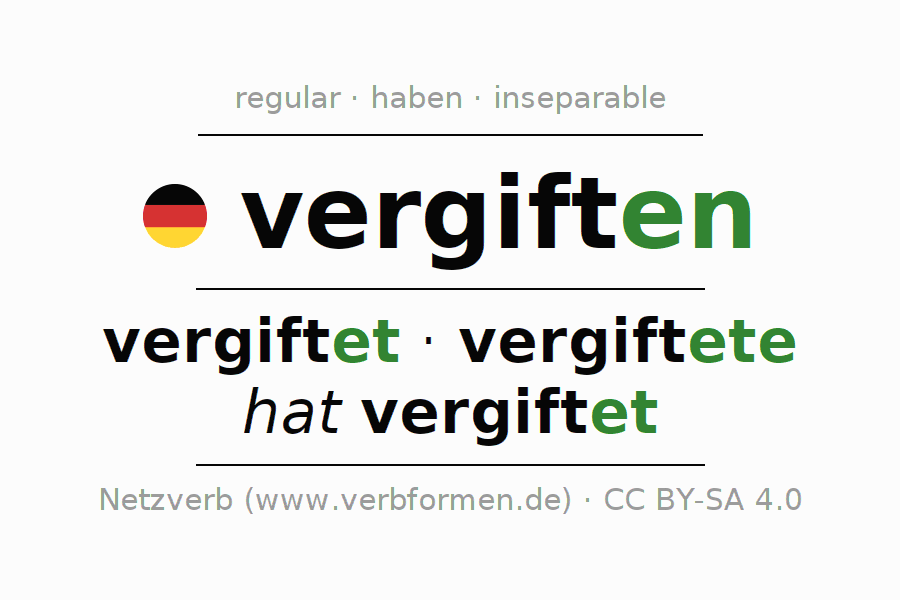 Entire conjugation of the German verb sich vergiften. All tenses are clearly represented in a table.
