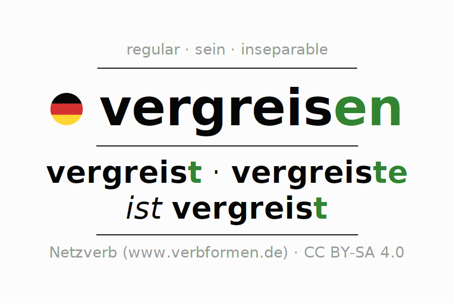 Entire conjugation of the German verb vergreisen. All tenses are clearly represented in a table.