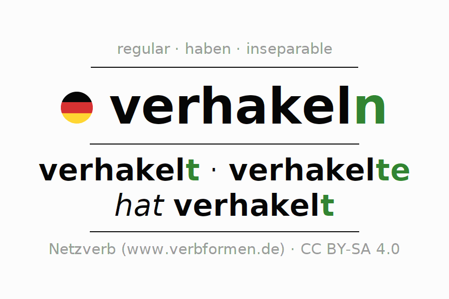 Entire conjugation of the German verb verhakeln. All tenses are clearly represented in a table.
