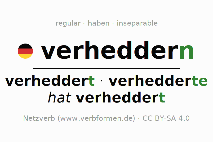 Conjugation of German verb verheddern