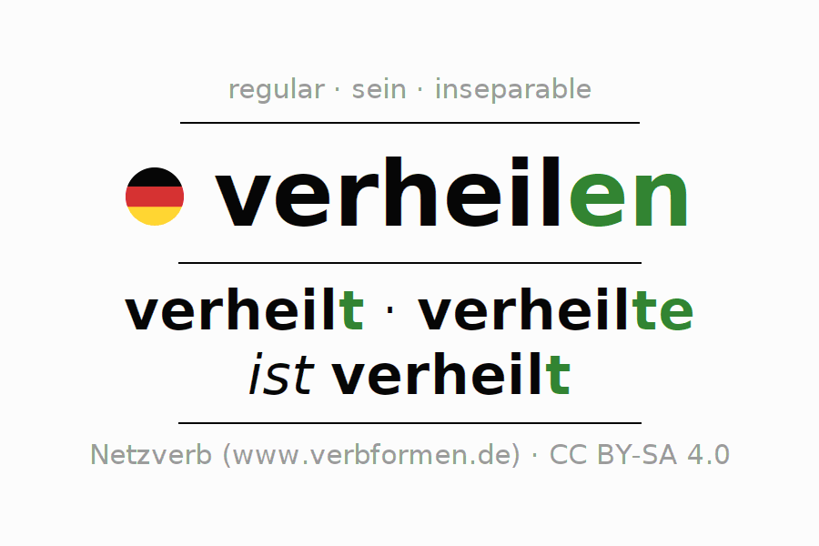 Entire conjugation of the German verb verheilen. All tenses are clearly represented in a table.