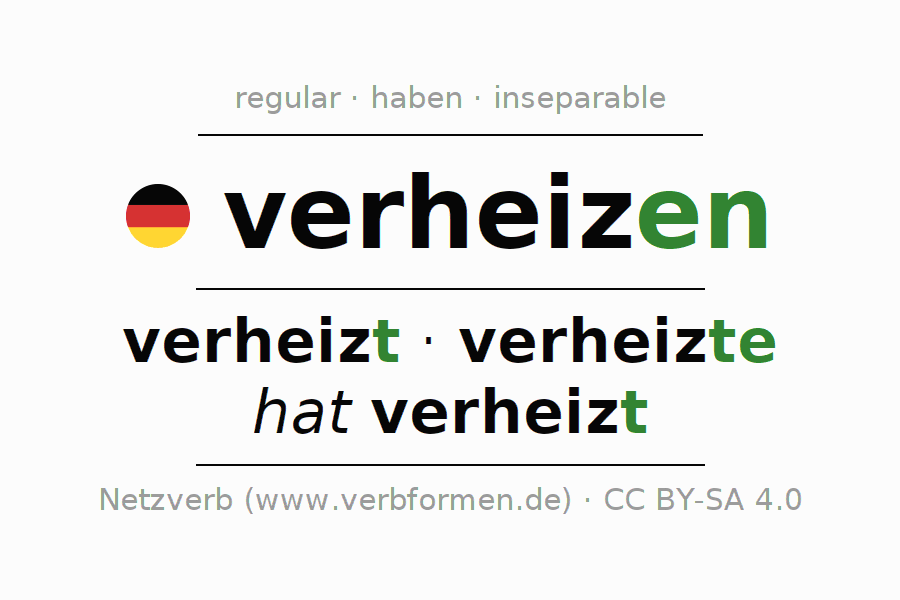Entire conjugation of the German verb verheizen. All tenses and modes are clearly represented in a table.