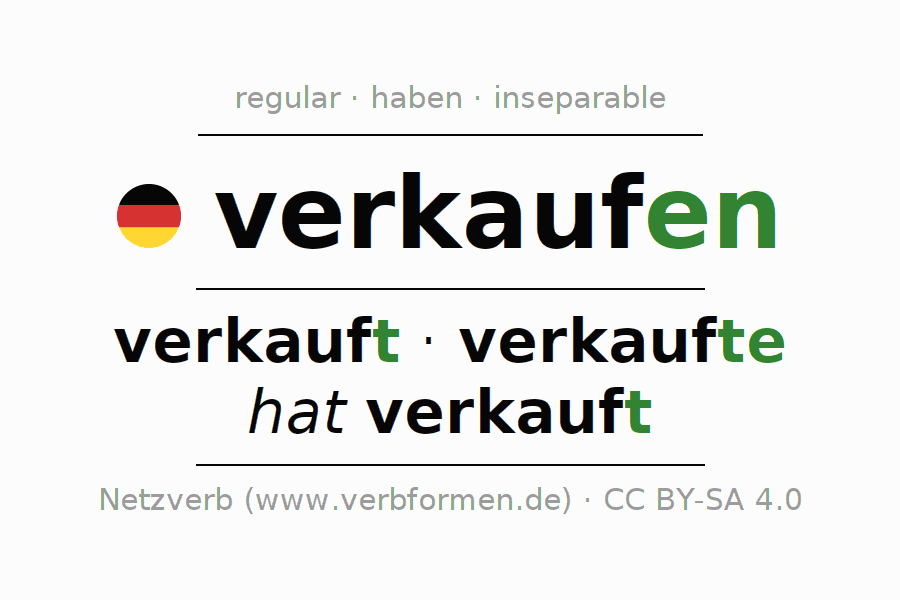 Conjugation of German verb verkaufen