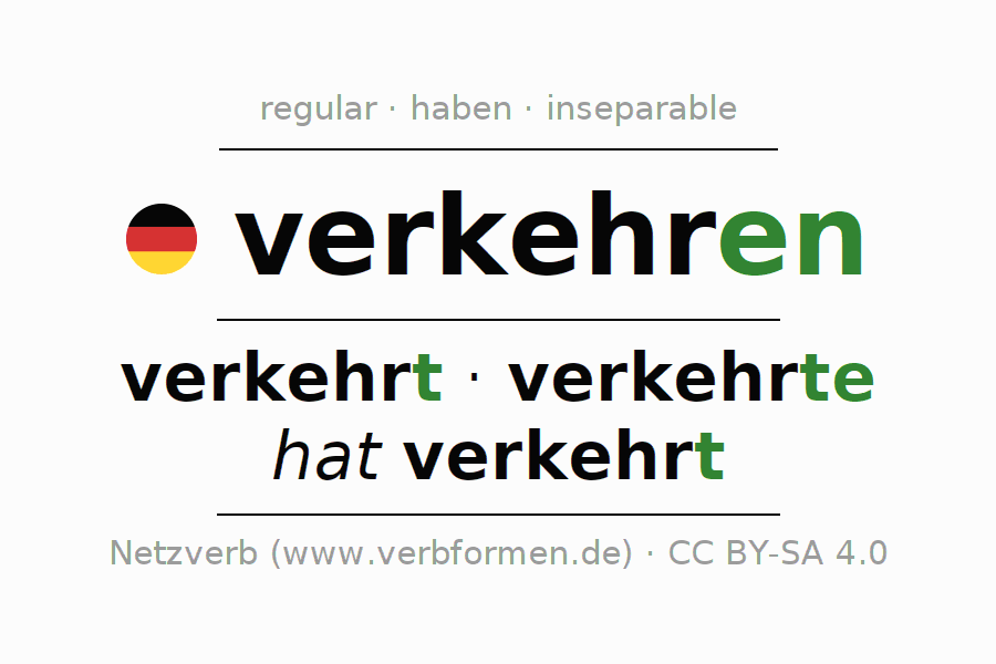 Entire conjugation of the German verb verkehren (hat). All tenses and modes are clearly represented in a table.