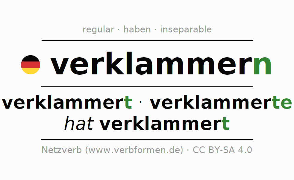 Conjugation of German verb verklammern