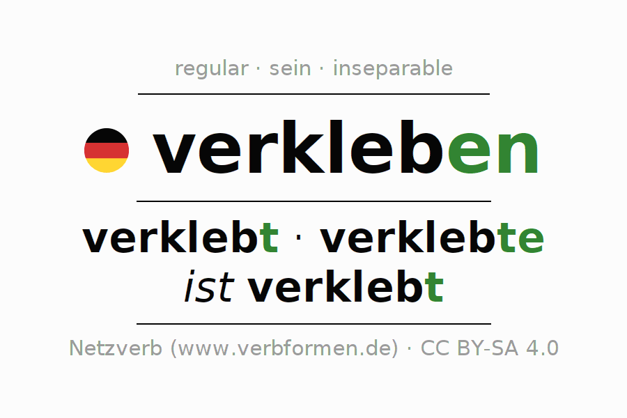 Entire conjugation of the German verb verkleben (hat). All tenses and modes are clearly represented in a table.
