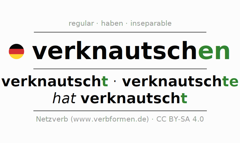 Conjugation of verb verknautschen (hat)