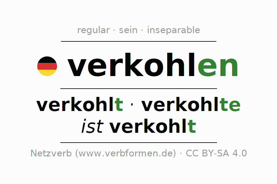 Entire conjugation of the German verb verkohlen (ist). All tenses and modes are clearly represented in a table.