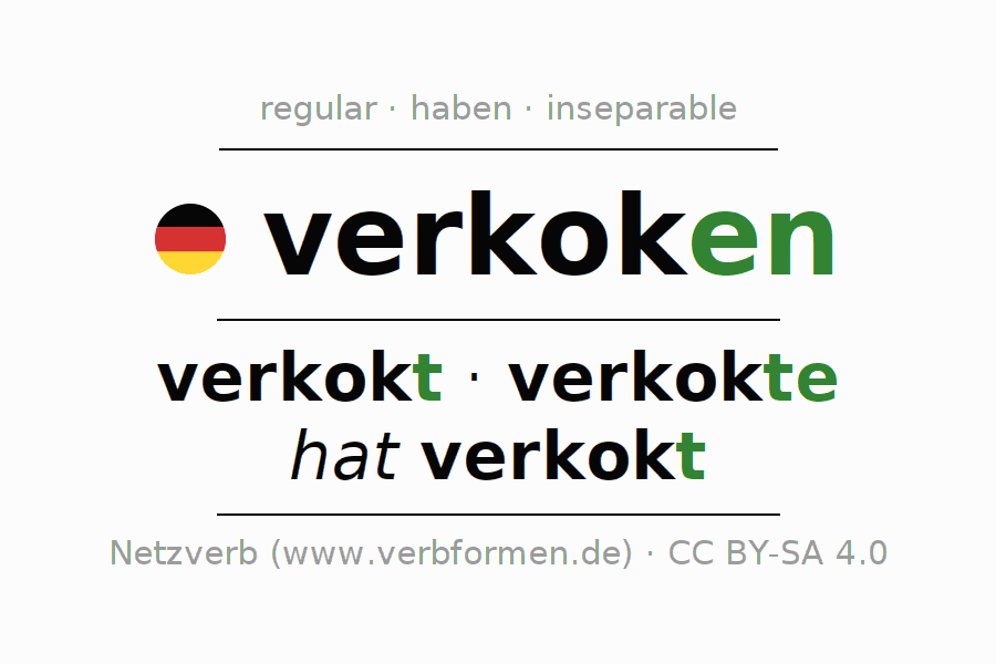 Entire conjugation of the German verb verkoken. All tenses and modes are clearly represented in a table.