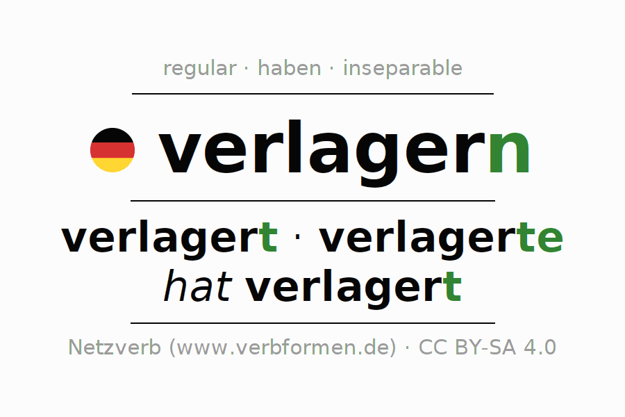 Imperative | verlagern | All Rules, Tables, Examples and Downloads