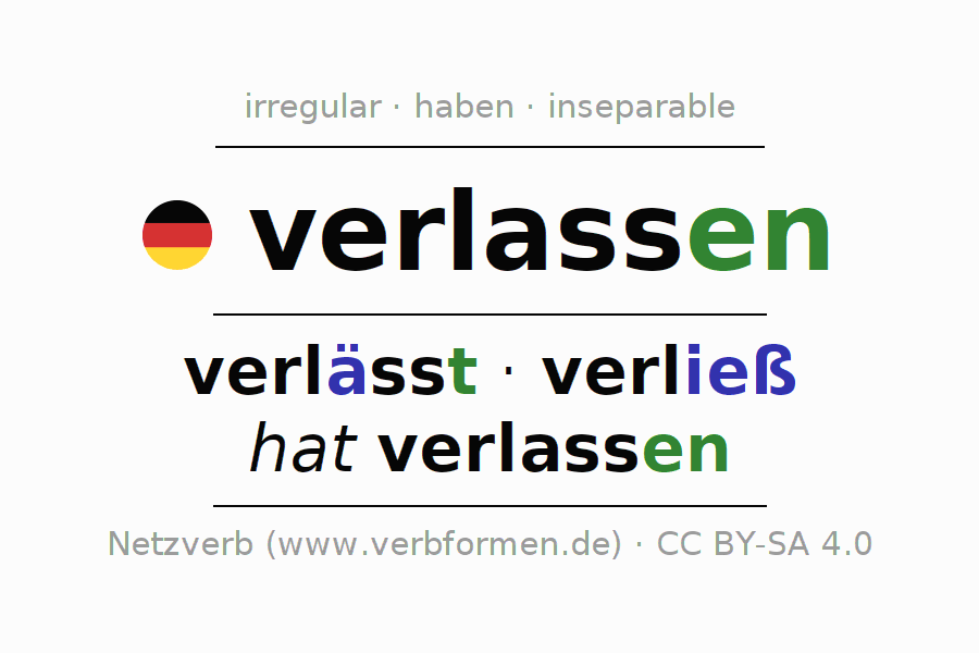 Entire conjugation of the German verb verlassen. All tenses and modes are clearly represented in a table.