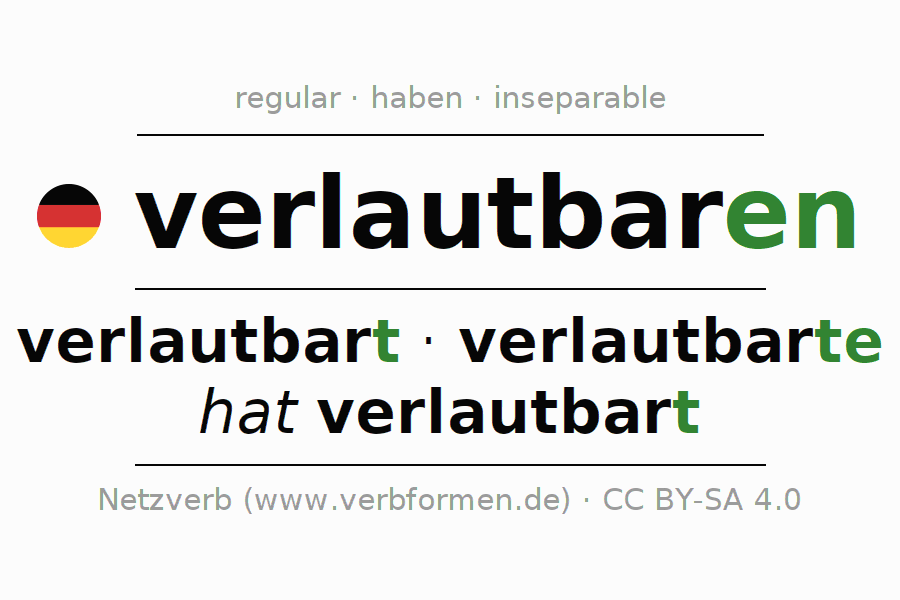 Entire conjugation of the German verb verlautbaren (ist). All tenses are clearly represented in a table.