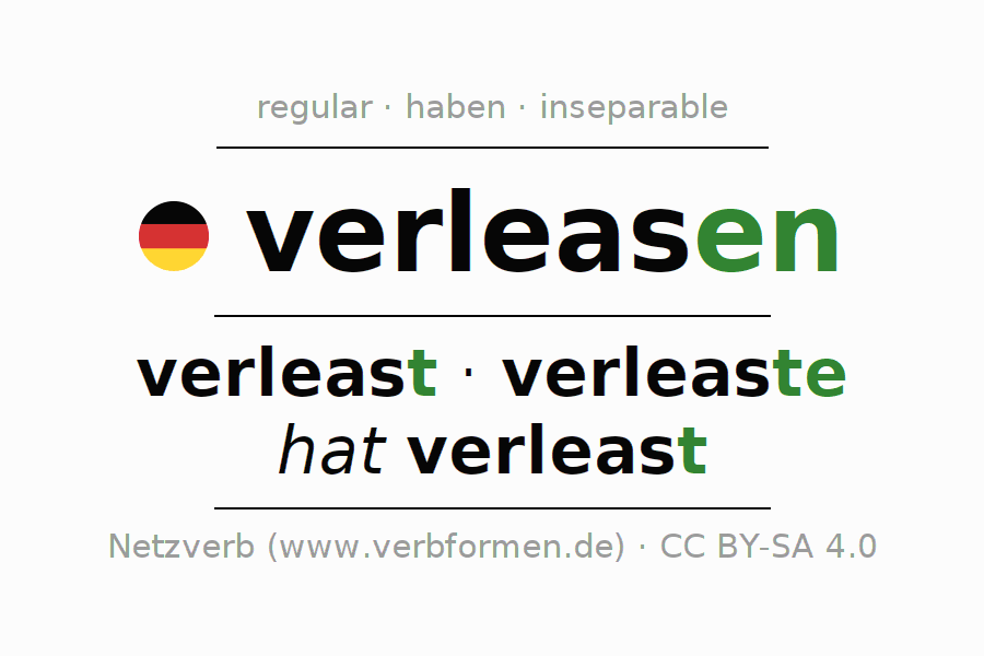 Entire conjugation of the German verb verleasen. All tenses are clearly represented in a table.