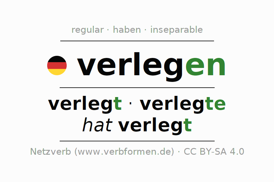 Entire conjugation of the German verb sich verlegen. All tenses are clearly represented in a table.
