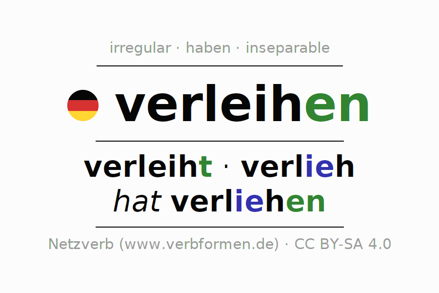 Entire conjugation of the German verb verleihen. All tenses are clearly represented in a table.