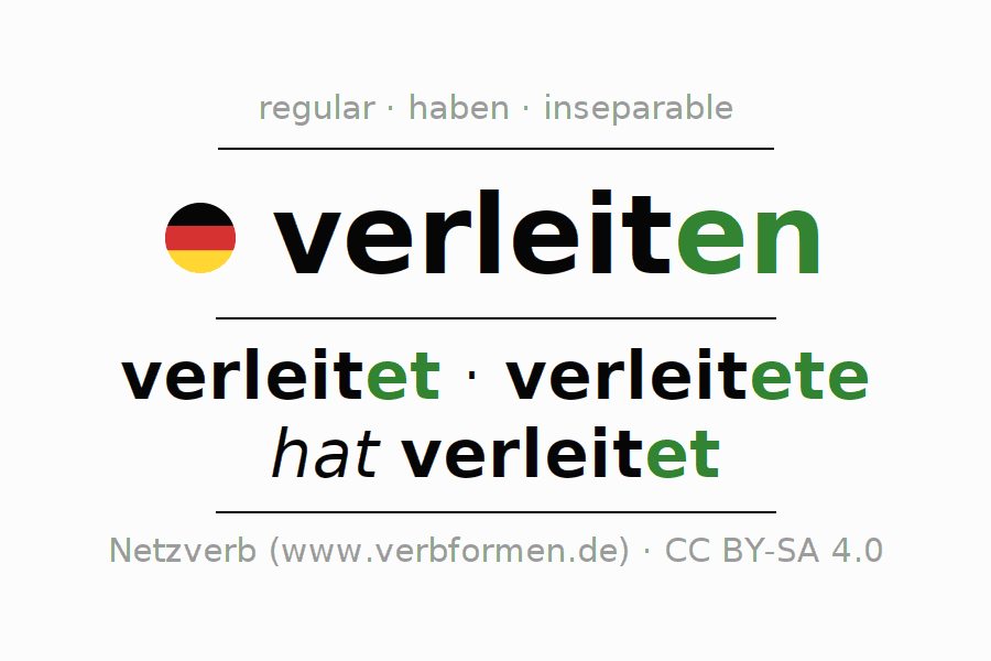 Entire conjugation of the German verb verleiten. All tenses are clearly represented in a table.