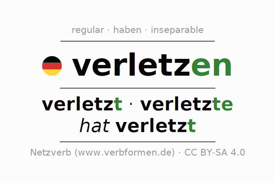 Conjugation of German verb verletzen