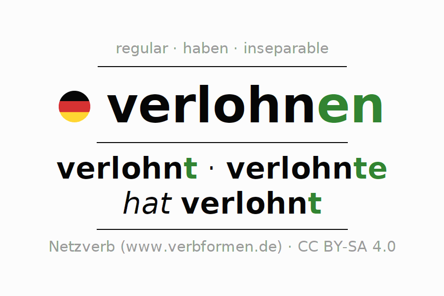 Entire conjugation of the German verb sich verlohnen. All tenses and modes are clearly represented in a table.