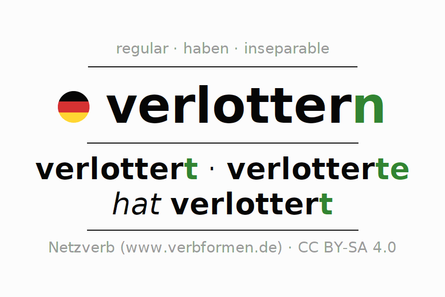 Entire conjugation of the German verb verlottern (hat). All tenses are clearly represented in a table.
