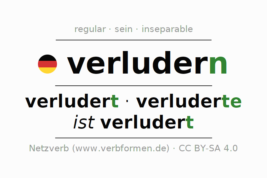 Entire conjugation of the German verb verludern (ist). All tenses are clearly represented in a table.