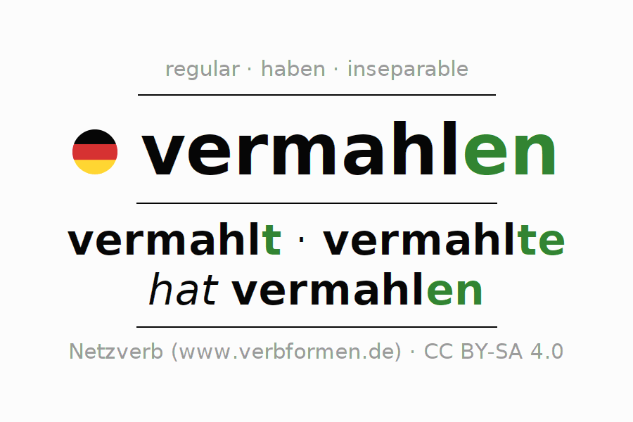 Entire conjugation of the German verb vermahlen. All tenses and modes are clearly represented in a table.