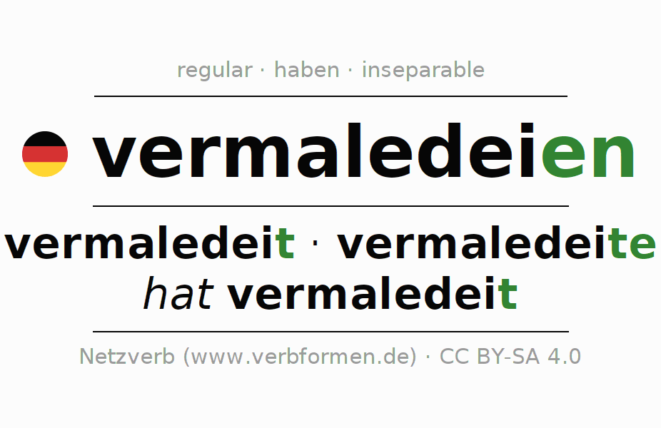 Entire conjugation of the German verb vermaledeien. All tenses are clearly represented in a table.