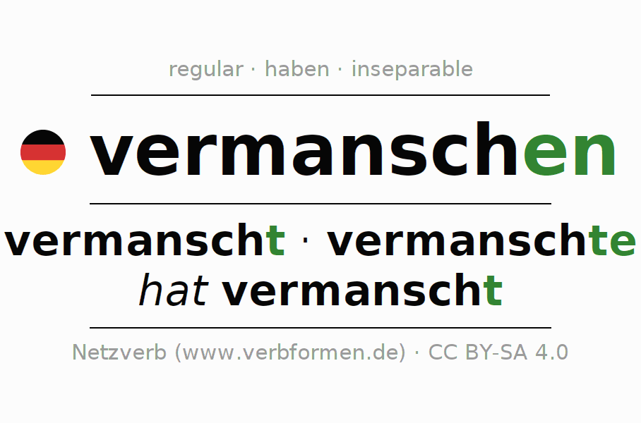 Entire conjugation of the German verb vermanschen. All tenses are clearly represented in a table.