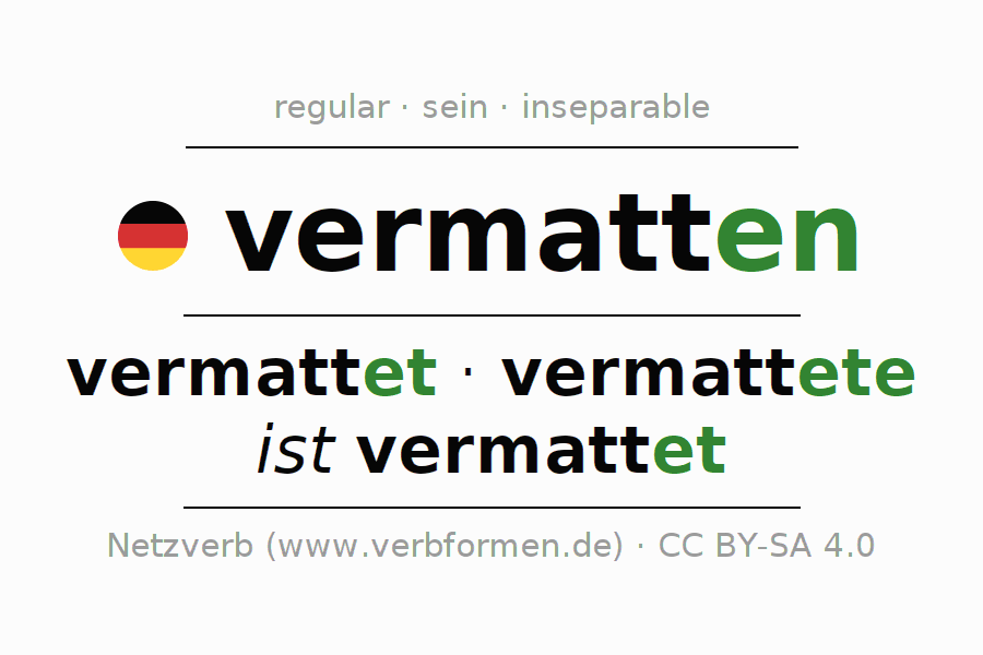 Entire conjugation of the German verb vermatten. All tenses and modes are clearly represented in a table.