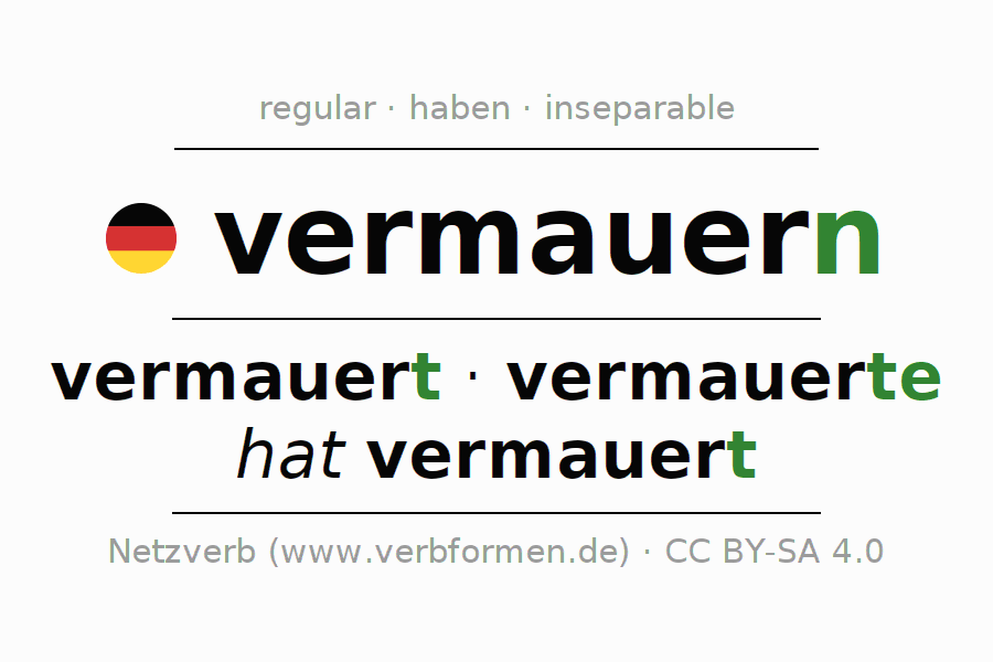 Entire conjugation of the German verb vermauern. All tenses are clearly represented in a table.
