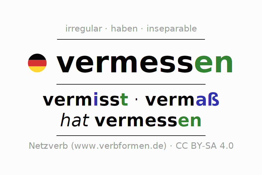 Entire conjugation of the German verb sich vermessen. All tenses are clearly represented in a table.