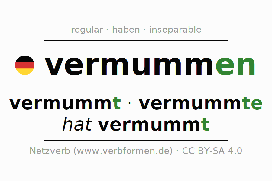 Entire conjugation of the German verb vermummen. All tenses are clearly represented in a table.