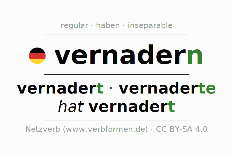 Entire conjugation of the German verb vernadern. All tenses and modes are clearly represented in a table.