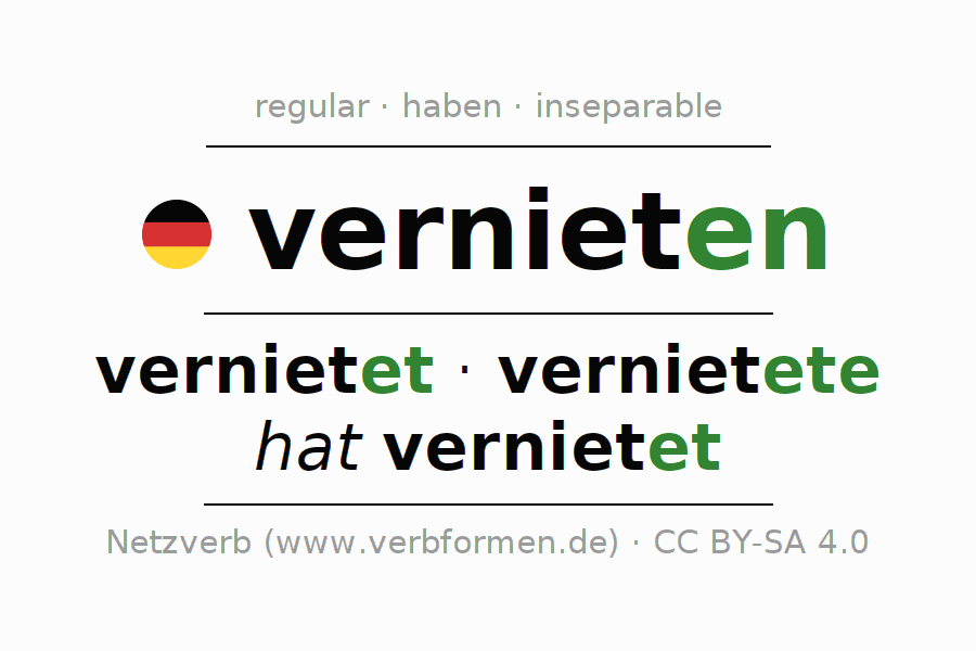 Entire conjugation of the German verb vernieten. All tenses are clearly represented in a table.