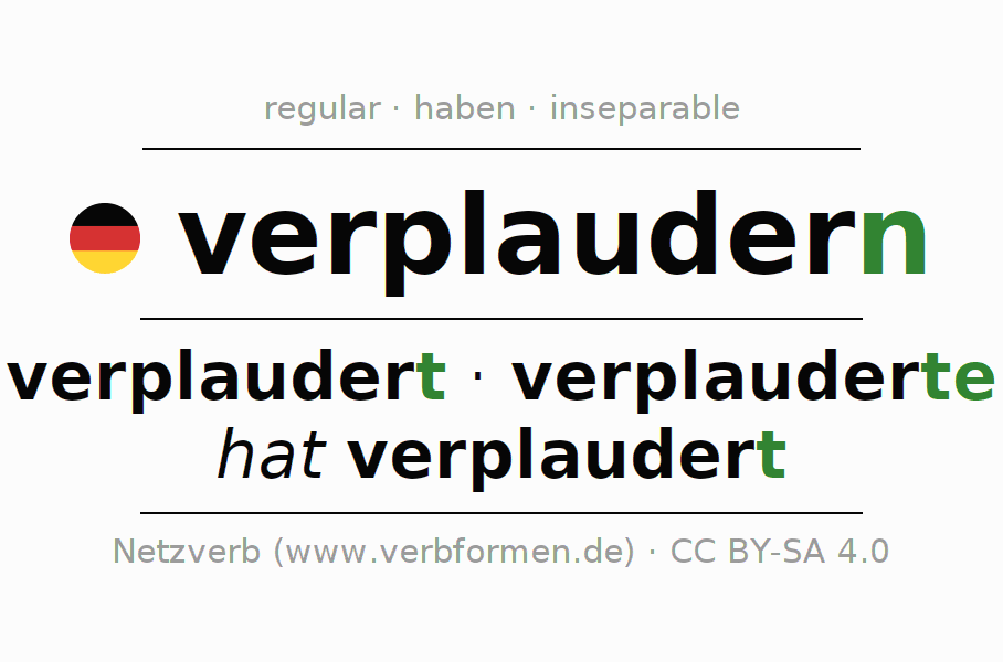 Conjugation of German verb verplaudern