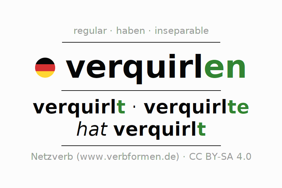 Entire conjugation of the German verb verquirlen. All tenses and modes are clearly represented in a table.
